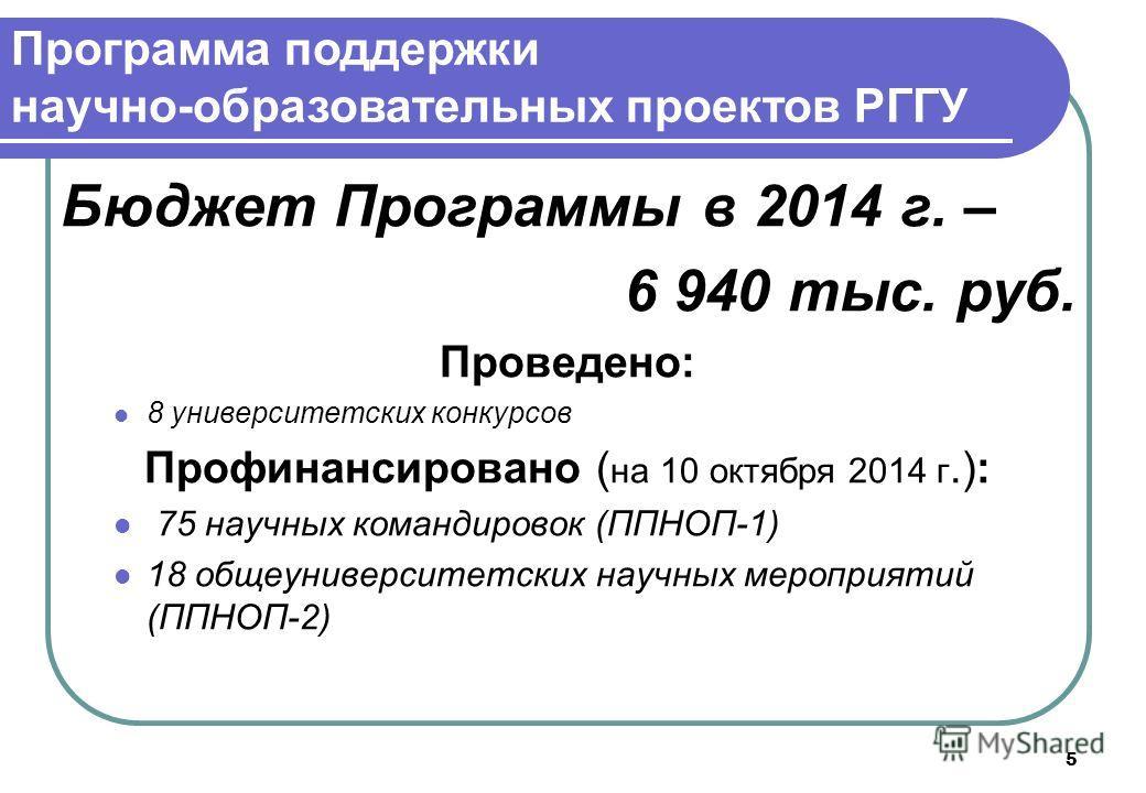 5 Бюджет Программы в 2014 г. – 6 940 тыс. руб. Проведено: 8 университетских конкурсов Профинансировано ( на 10 октября 2014 г.): 75 научных командировок (ППНОП-1) 18 общеуниверситетских научных мероприятий (ППНОП-2) Программа поддержки научно-образов