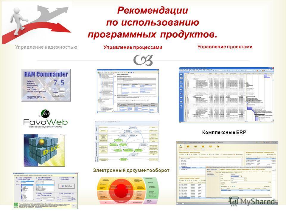 Рекомендации по использованию программных продуктов. Управление надежностью Управление процессами Управление проектами Электронный документооборот Комплексные ERP