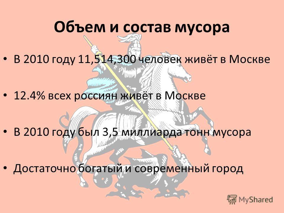 Объем и состав мусора В 2010 году 11,514,300 человек живёт в Москве 12.4% всех россиян живёт в Москве В 2010 году был 3,5 миллиарда тонн мусора Достаточно богатый и современный город