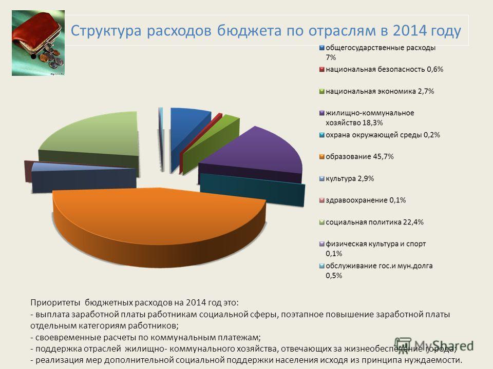 Структура расходов бюджета по отраслям в 2014 году Приоритеты бюджетных расходов на 2014 год это: - выплата заработной платы работникам социальной сферы, поэтапное повышение заработной платы отдельным категориям работников; - своевременные расчеты по
