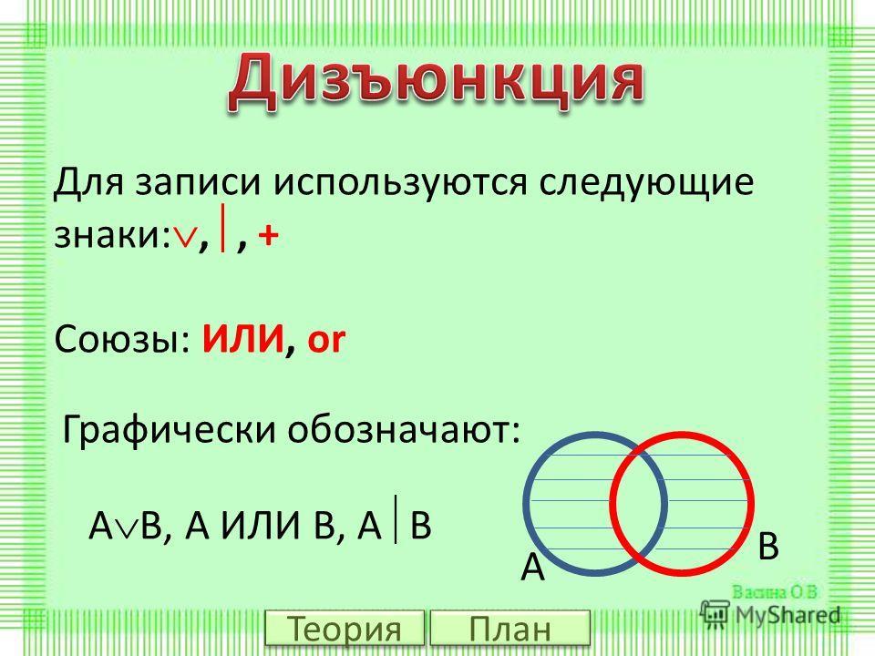 Для записи используются следующие знаки:,, + Союзы: ИЛИ, or Графически обозначают: А А В, А ИЛИ В, А В В Теория План