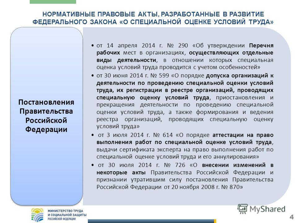НОРМАТИВНЫЕ ПРАВОВЫЕ АКТЫ, РАЗРАБОТАННЫЕ В РАЗВИТИЕ ФЕДЕРАЛЬНОГО ЗАКОНА «О СПЕЦИАЛЬНОЙ ОЦЕНКЕ УСЛОВИЙ ТРУДА» от 14 апреля 2014 г. 290 «Об утверждении Перечня рабочих мест в организациях, осуществляющих отдельные виды деятельности, в отношении которых