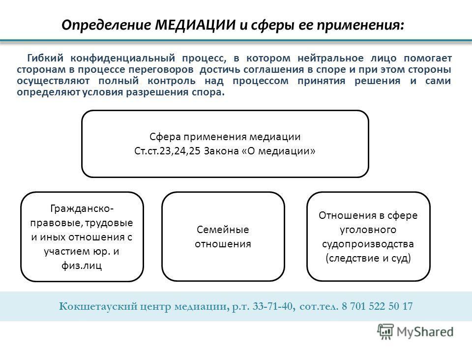 Определение МЕДИАЦИИ и сферы ее применения: Гибкий конфиденциальный процесс, в котором нейтральное лицо помогает сторонам в процессе переговоров достичь соглашения в споре и при этом стороны осуществляют полный контроль над процессом принятия решения
