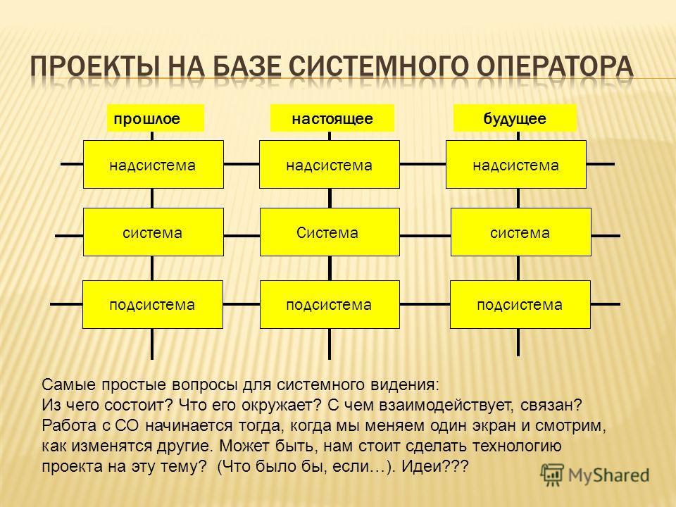 надсистема Система подсистема система подсистема прошлоенастоящеебудущее Самые простые вопросы для системного видения: Из чего состоит? Что его окружает? С чем взаимодействует, связан? Работа с СО начинается тогда, когда мы меняем один экран и смотри