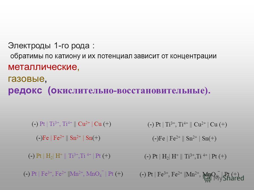 Электроды 1-го рода : обратимы по катиону и их потенциал зависит от концентрации металлические, газовые, редокс (о кислительно-восстановительные). (-) Pt | Ti 3+, Ti 4+ || Cu 2+ | Cu (+) (-)Fe | Fe 2+ || Sn 2+ | Sn(+) (-) Pt | H 2 | Н + || Ti 3+,Ti 4