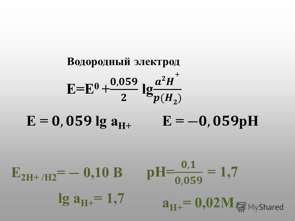 Водородный электрод lg а H+ = 1,7 а H+ = 0,02М