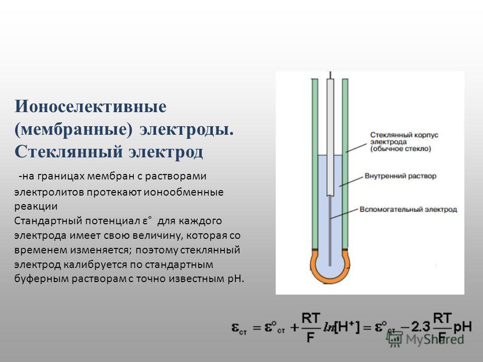 Ионоселективные (мембранные) электроды. Стеклянный электрод -на границах мембран с растворами электролитов протекают ионообменные реакции Стандартный потенциал ε° для каждого электрода имеет свою величину, которая со временем изменяется; поэтому стек