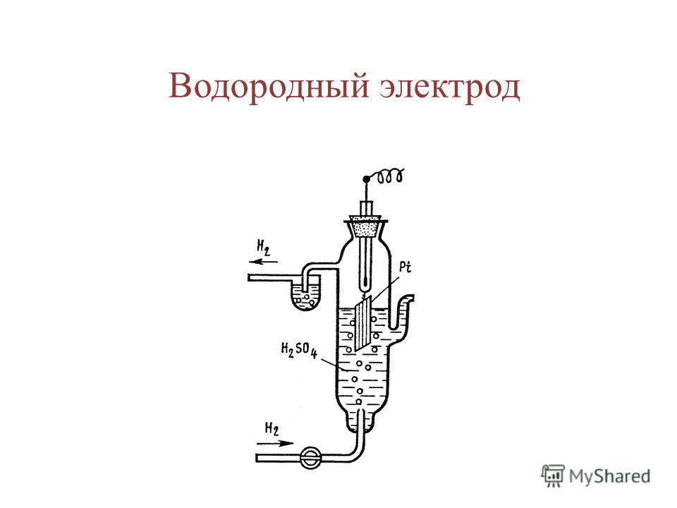 Водородный электрод