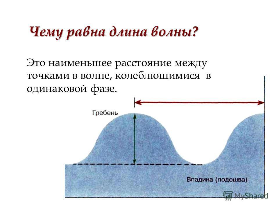 Чему равна длина волны? Это наименьшее расстояние между точками в волне, колеблющимися в одинаковой фазе.