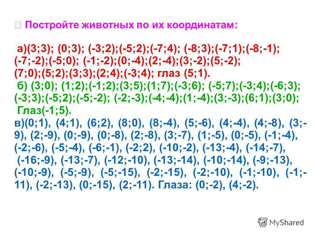 Постройте животных по их координатам: а)(3;3); (0;3); (-3;2);(-5;2);(-7;4); (-8;3);(-7;1);(-8;-1); (-7;-2);(-5;0); (-1;-2);(0;-4);(2;-4);(3;-2);(5;-2); (7;0);(5;2);(3;3);(2;4);(-3;4); глаз (5;1). б) (3;0); (1;2);(-1;2);(3;5);(1;7);(-3;6); (-5;7);(-3;