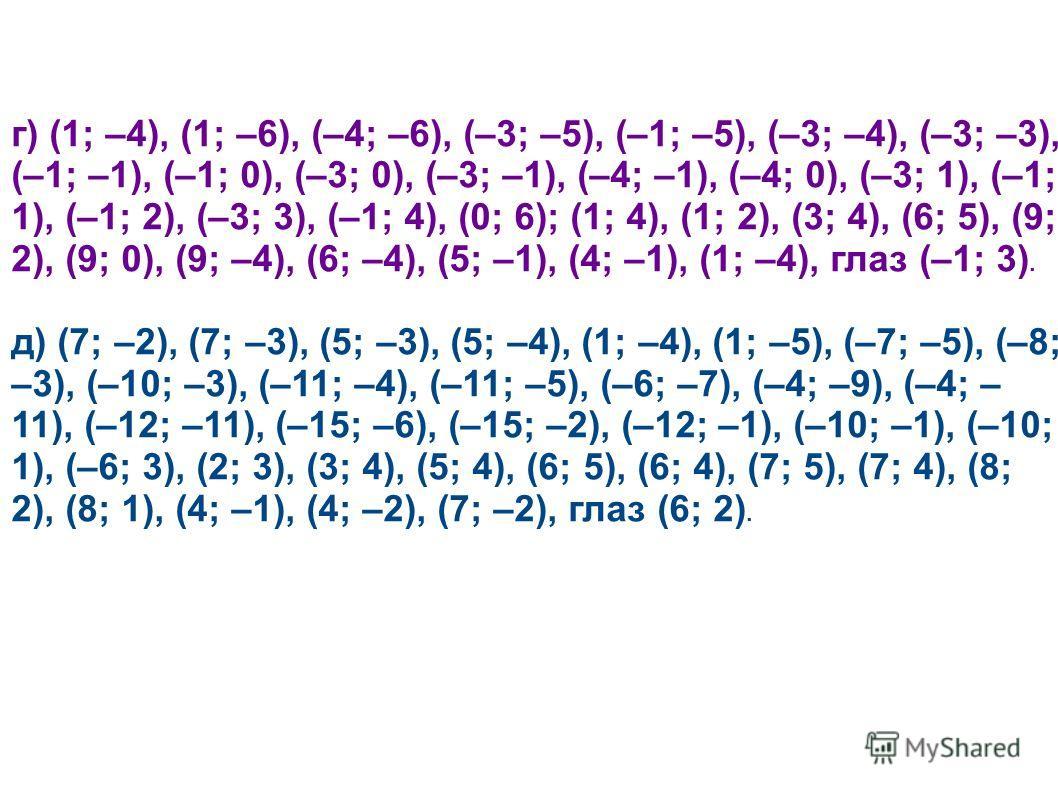 г) (1; –4), (1; –6), (–4; –6), (–3; –5), (–1; –5), (–3; –4), (–3; –3), (–1; –1), (–1; 0), (–3; 0), (–3; –1), (–4; –1), (–4; 0), (–3; 1), (–1; 1), (–1; 2), (–3; 3), (–1; 4), (0; 6); (1; 4), (1; 2), (3; 4), (6; 5), (9; 2), (9; 0), (9; –4), (6; –4), (5;