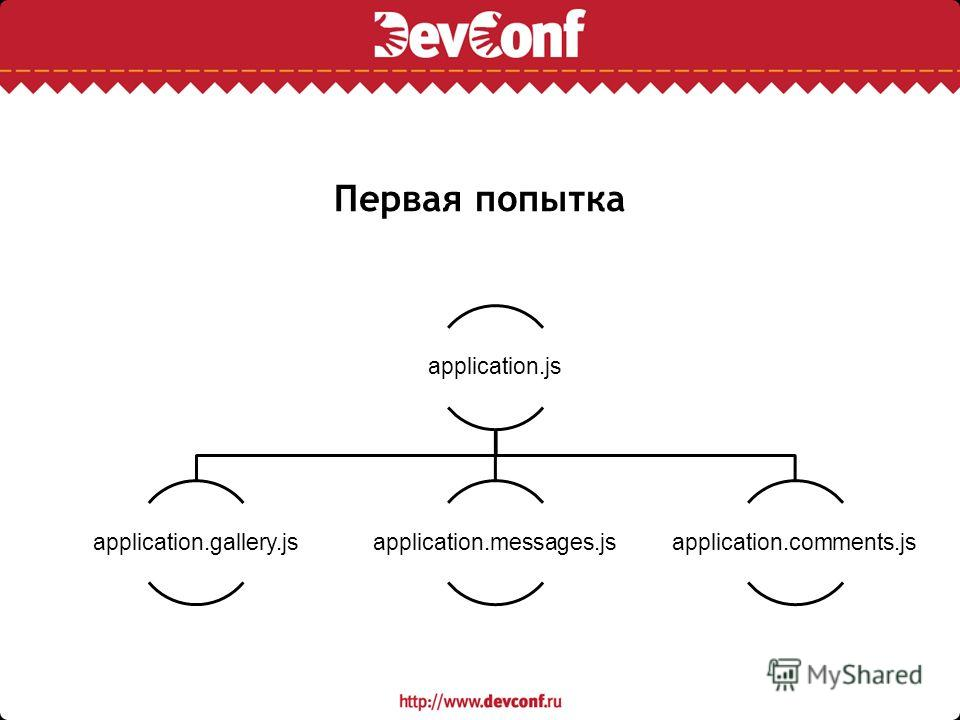 Первая попытка application.js application.gallery.jsapplication.messages.jsapplication.comments.js