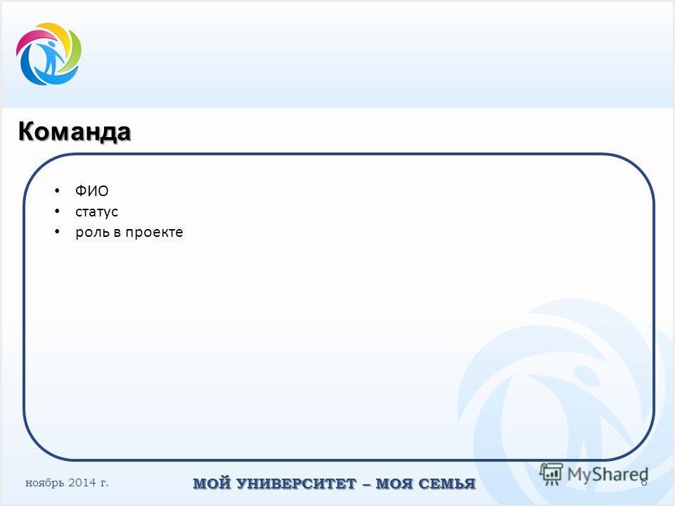 ноябрь 2014 г. МОЙ УНИВЕРСИТЕТ – МОЯ СЕМЬЯ 6 Команда ФИО статус роль в проекте