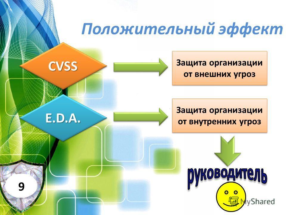 Положительный эффект Защита организации от внешних угроз Защита организации от внутренних угроз CVSSCVSS E.D.A.E.D.A. 9