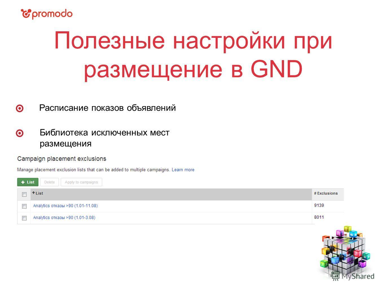 Полезные настройки при размещение в GND Расписание показов объявлений Библиотека исключенных мест размещения