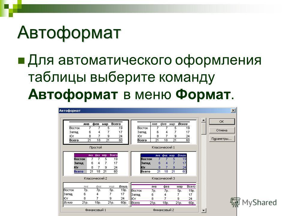 Автоформат Для автоматического оформления таблицы выберите команду Автоформат в меню Формат.