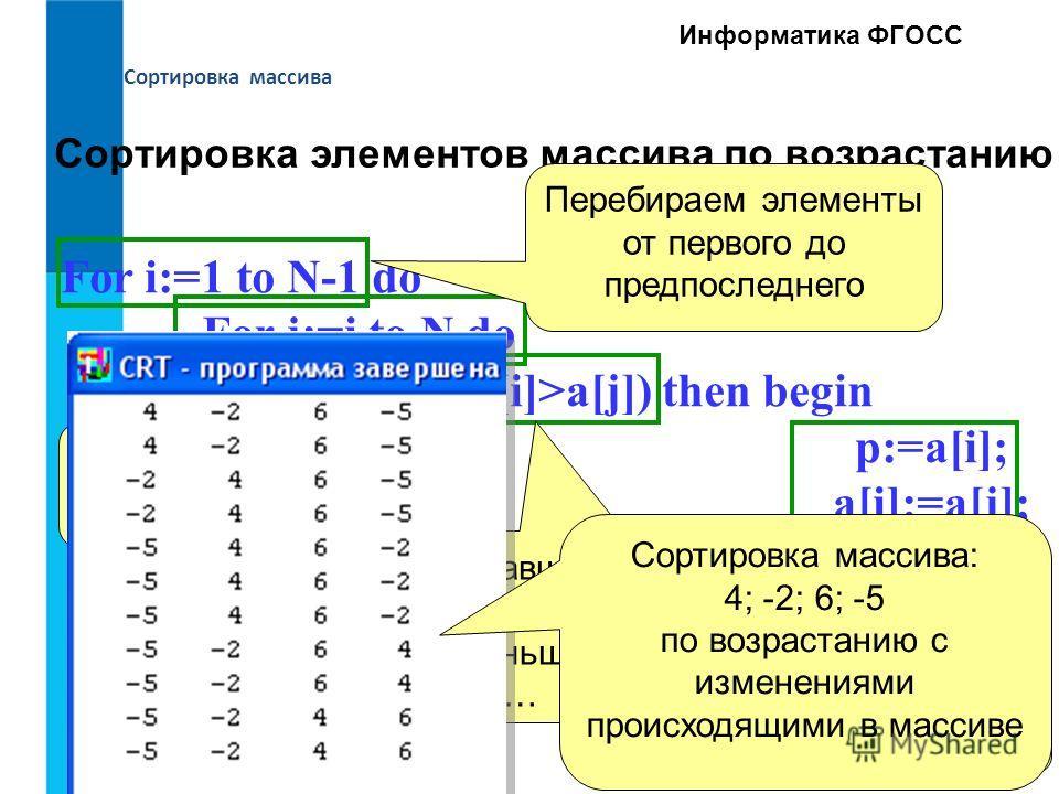 Сортировка массива Информатика ФГОСС Сортировка элементов массива по возрастанию For i:=1 to N-1 do For j:=i to N do if (a[i]>a[j]) then begin p:=a[i]; a[i]:=a[j]; a[j]:=p; end; Перебираем элементы от первого до предпоследнего Перебираем от i-ого эле
