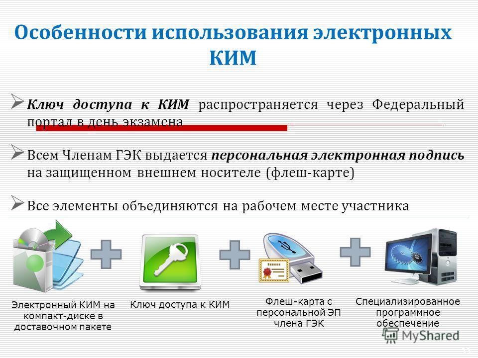 33 Особенности использования электронных КИМ Ключ доступа к КИМ распространяется через Федеральный портал в день экзамена Всем Членам ГЭК выдается персональная электронная подпись на защищенном внешнем носителе (флеш-карте) Все элементы объединяются