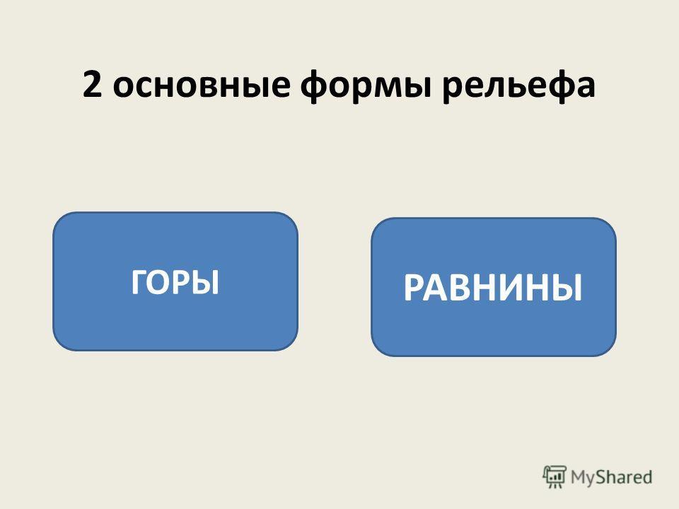 2 основные формы рельефа ГОРЫ РАВНИНЫ