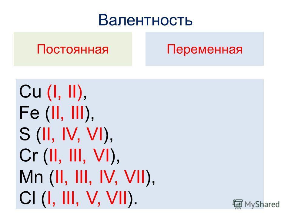Валентность Постоянная Переменная H, O, K, Na, Ca, Mg, Al, B и др. Cu (I, II), Fe (II, III), S (II, IV, VI), Cr (II, III, VI), Mn (II, III, IV, VII), Cl (I, III, V, VII).