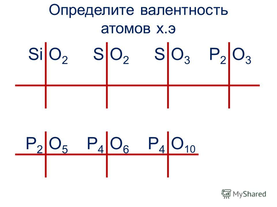 Определите валентность атомов х.э SiO2O2 SO2O2 SO3O3 P2P2 O3O3 P2P2 O5O5 P4P4 O6O6 P4P4 O10O10
