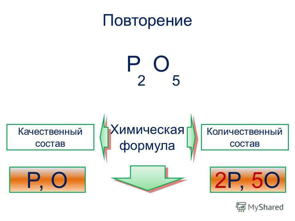 Повторение Химическая формула 25 OP Качественный состав Количественный состав P, O2P, 5O
