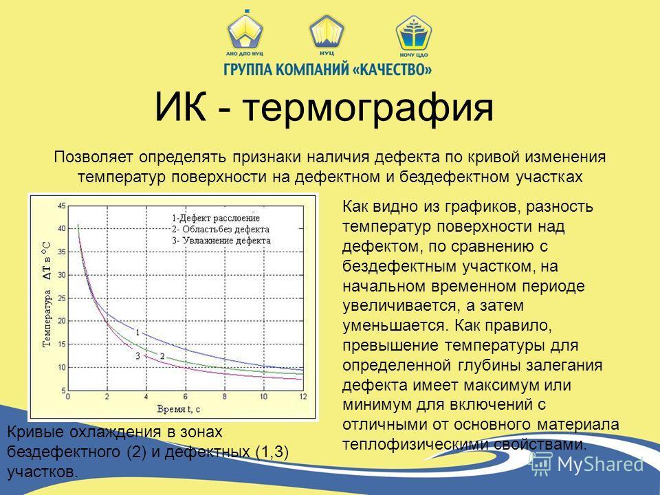 ИК - термография Как видно из графиков, разность температур поверхности над дефектом, по сравнению с бездефектным участком, на начальном временном периоде увеличивается, а затем уменьшается. Как правило, превышение температуры для определенной глубин