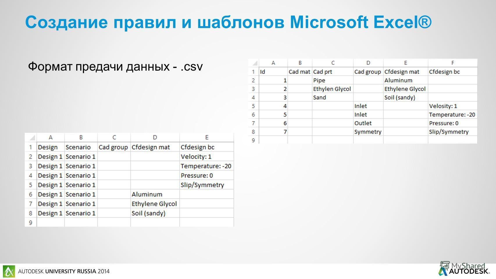 Формат предачи данных -.csv Создание правил и шаблонов Microsoft Excel®