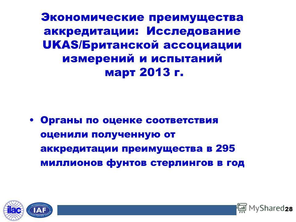 Экономические преимущества аккредитации: Исследование UKAS/Британской ассоциации измерений и испытаний март 2013 г. Органы по оценке соответствия оценили полученную от аккредитации преимущества в 295 миллионов фунтов стерлингов в год 28