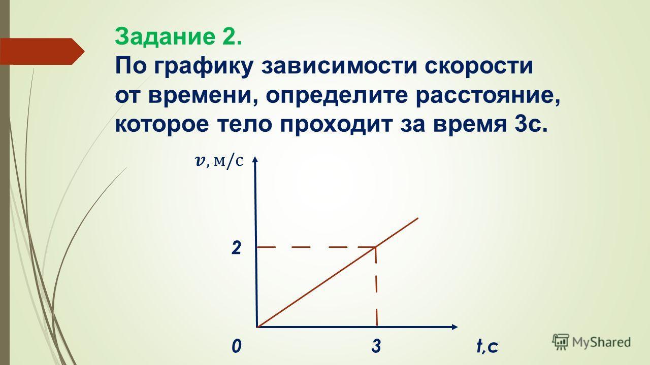 Задание 2. По графику зависимости скорости от времени, определите расстояние, которое тело проходит за время 3 с. 2 30t,c