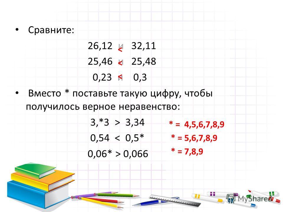 Сравните: 26,12 и 32,11 25,46 и 25,48 0,23 и 0,3 Вместо * поставьте такую цифру, чтобы получилось верное неравенство: 3,*3 > 3,34 0,54 < 0,5* 0,06* > 0,066