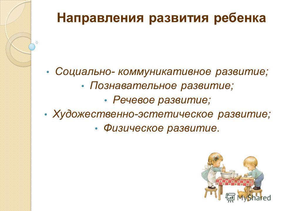 Направления развития ребенка Социально- коммуникативное развитие; Познавательное развитие; Речевое развитие; Художественно-эстетическое развитие; Физическое развитие.