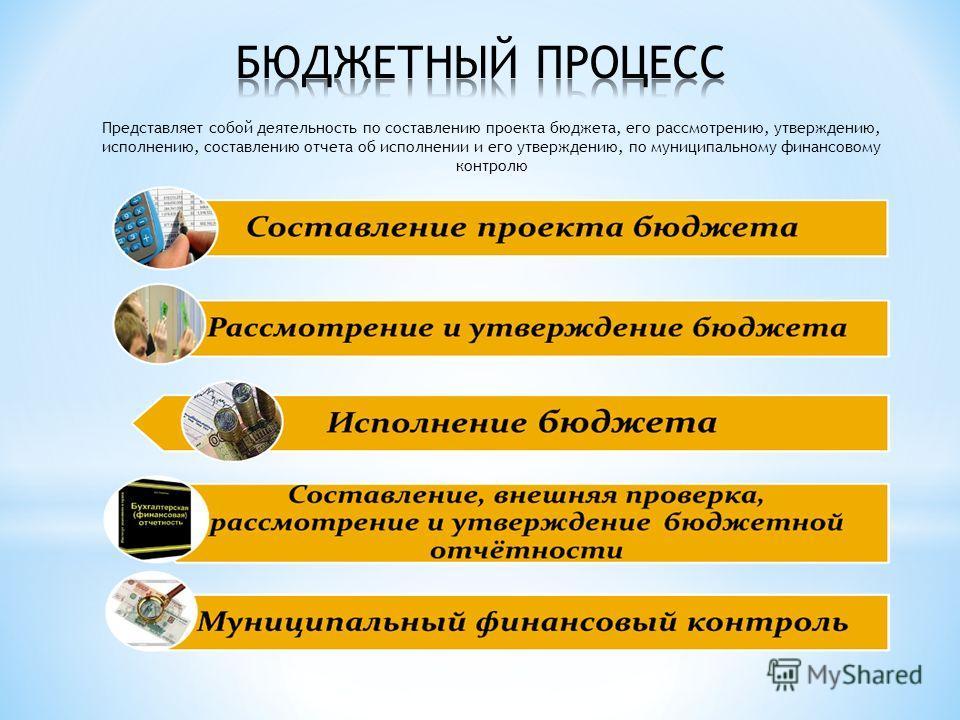 Представляет собой деятельность по составлению проекта бюджета, его рассмотрению, утверждению, исполнению, составлению отчета об исполнении и его утверждению, по муниципальному финансовому контролю