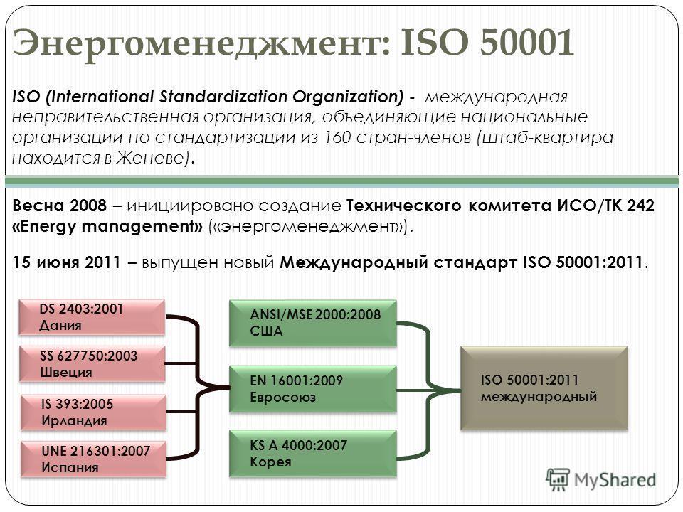 Энергоменеджмент: ISO 50001 ISO (International Standardization Organization) - международная неправительственная организация, объединяющие национальные организации по стандартизации из 160 стран-членов (штаб-квартира находится в Женеве). Весна 2008 –