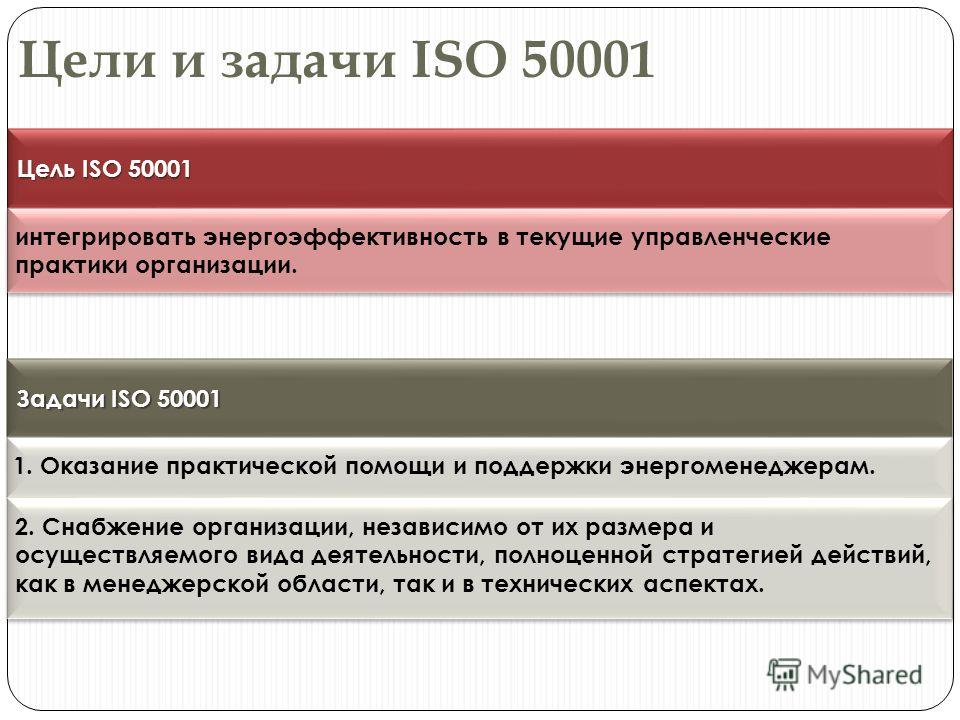 Цели и задачи ISO 50001 интегрировать энергоэффективность в текущие управленческие практики организации. Цель ISO 50001 1. Оказание практической помощи и поддержки энергоменеджерам. Задачи ISO 50001 2. Снабжение организации, независимо от их размера