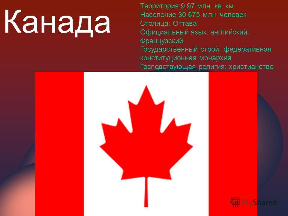 Канада Территория:9,97 млн. кв. км Население:30,675 млн. человек Столица: Оттава Официальный язык: английский, Французский Государственный строй: федеративная конституционная монархия Господствующая религия: христианство