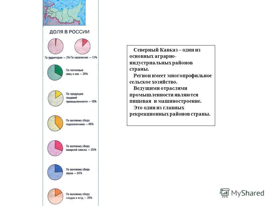 Северный Кавказ – один из основных аграрно- индустриальных районов страны. Регион имеет многопрофильное сельское хозяйство. Ведущими отраслями промышленности являются пищевая и машиностроение. Это один из главных рекреационных районов страны.