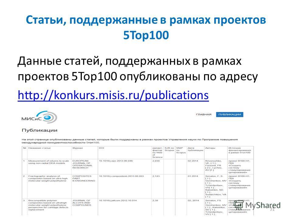 Статьи, поддержанные в рамках проектов 5Top100 Данные статей, поддержанных в рамках проектов 5Top100 опубликованы по адресу http://konkurs.misis.ru/publications 31