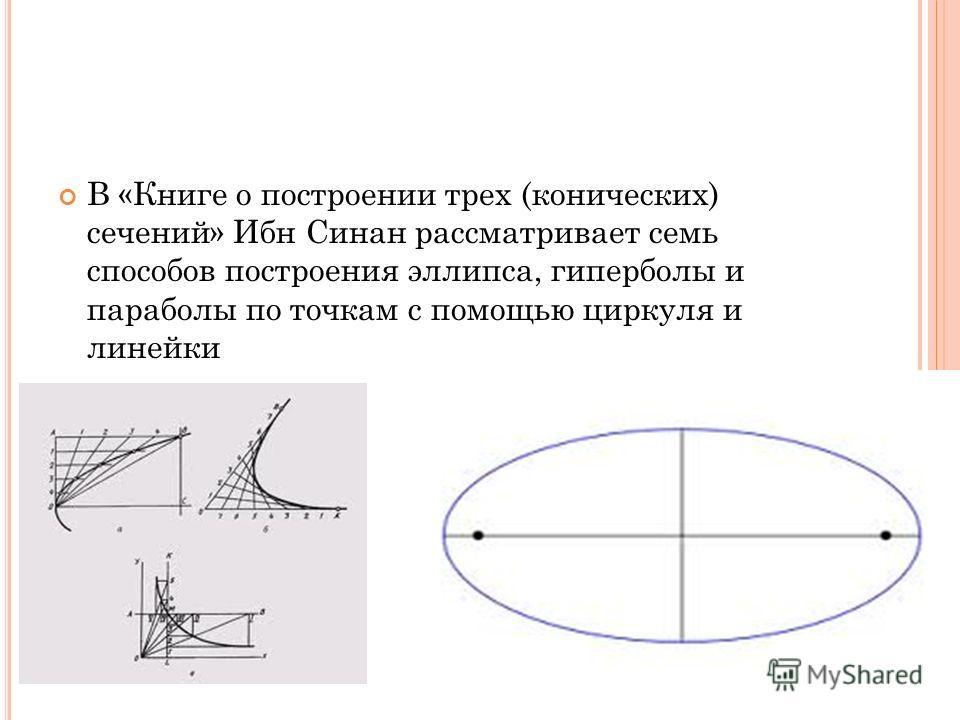 В «Книге о построении трех (конических) сечений» Ибн Синан рассматривает семь способов построения эллипса, гиперболы и параболы по точкам с помощью циркуля и линейки