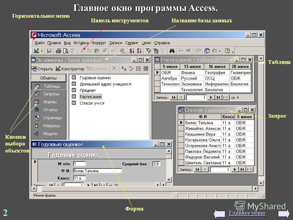2 Главное меню Главное меню Кнопки выбора объектов Горизонтальное меню Панель инструментов Название базы данных Таблица Запрос Форма Главное окно программы Access.