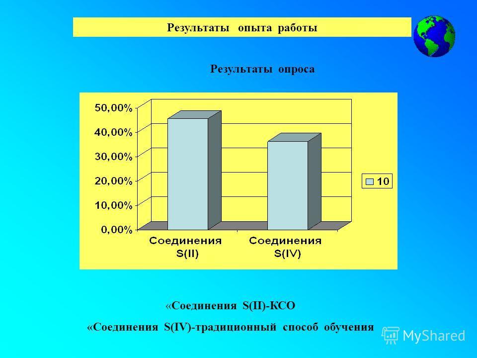 Результаты опыта работы Результаты опроса «Соединения S(II)-КСО «Соединения S(IV)-традиционный способ обучения