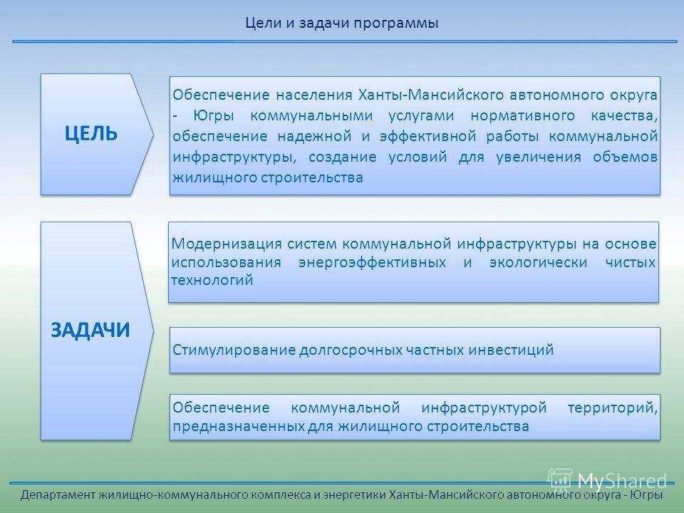 Цели и задачи программы Департамент жилищно-коммунального комплекса и энергетики Ханты-Мансийского автономного округа - Югры Обеспечение населения Ханты-Мансийского автономного округа - Югры коммунальными услугами нормативного качества, обеспечение н