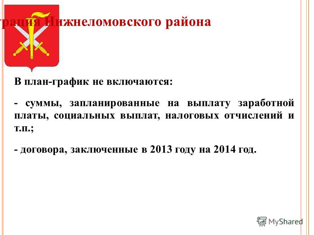 Администрация Нижнеломовского района В план-график не включаются: - суммы, запланированные на выплату заработной платы, социальных выплат, налоговых отчислений и т.п.; - договора, заключенные в 2013 году на 2014 год.
