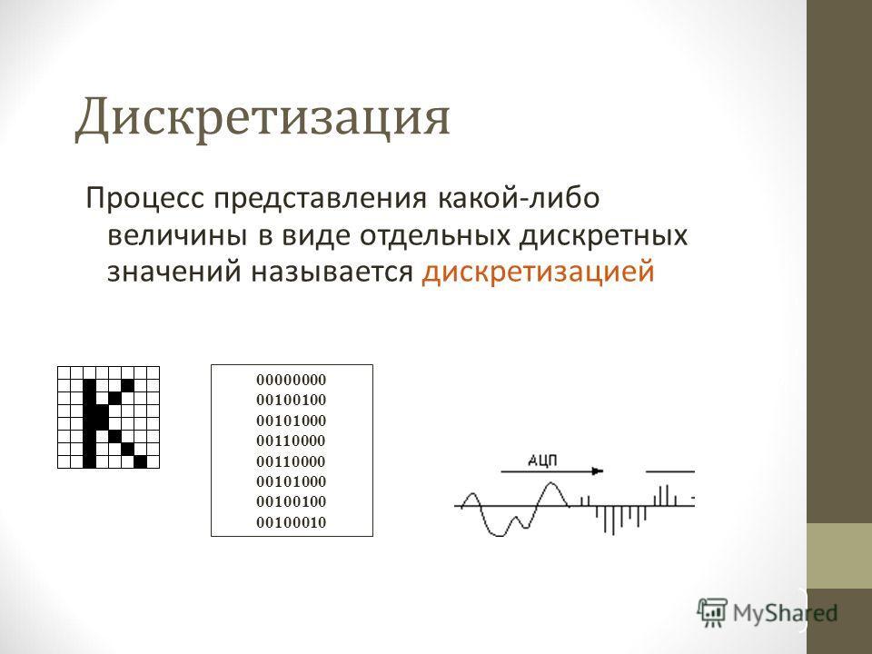 17 Дискретизация Процесс представления какой-либо величины в виде отдельных дискретных значений называется дискретизацией 00000000 00100100 00101000 00110000 00110000 00101000 00100100 00100010