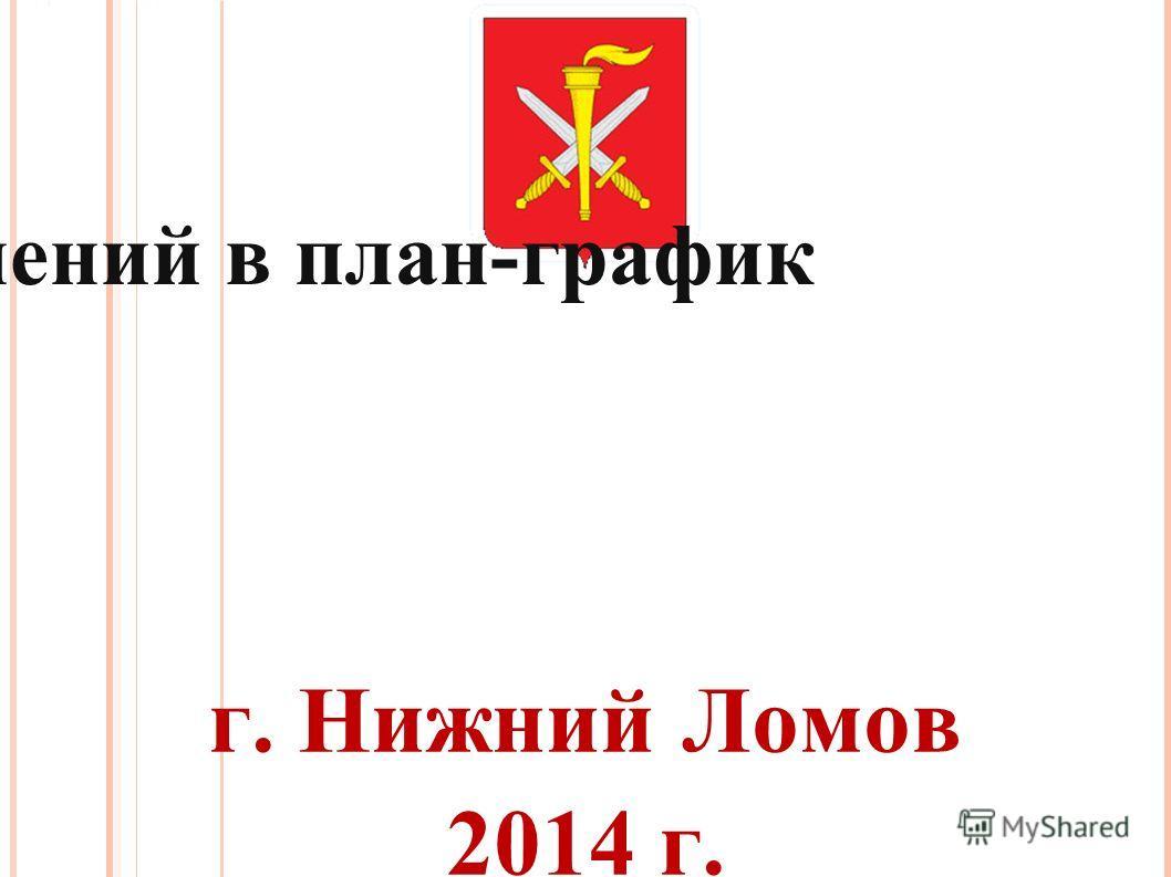 г. Нижний Ломов 2014 г. Внесение изменений в план-график