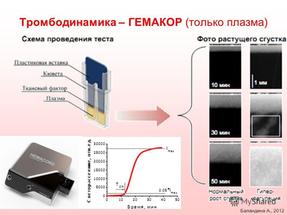 Тромбодинамика – ГЕМАКОР (только плазма) Баландина А., 2012