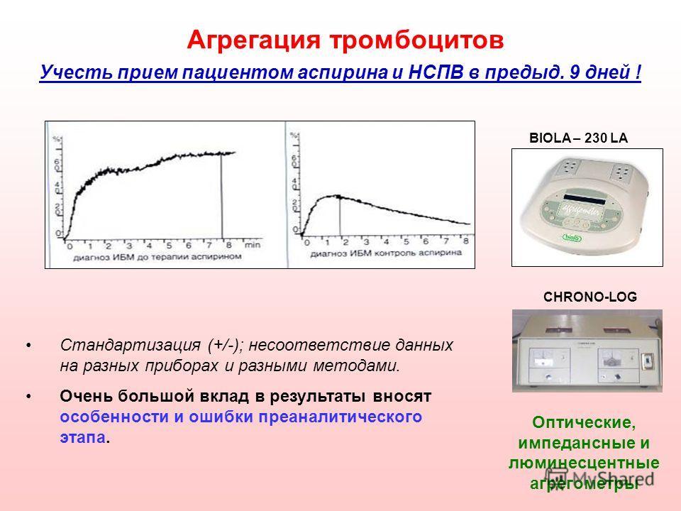 Агрегация тромбоцитов Учесть прием пациентом аспирина и НСПВ в предыд. 9 дней ! CHRONO-LOG BIOLA – 230 LA Оптические, импедансные и люминесцентные агрегометры Стандартизация (+/-); несоответствие данных на разных приборах и разными методами. Очень бо