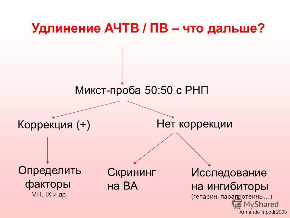 Удлинение АЧТВ / ПВ – что дальше? Микст-проба 50:50 c РНП Коррекция (+) Определить факторы VIII, IX и др. Нет коррекции Скрининг на ВА Исследование на ингибиторы (гепарин, парапротеины…) Armando Tripodi 2008