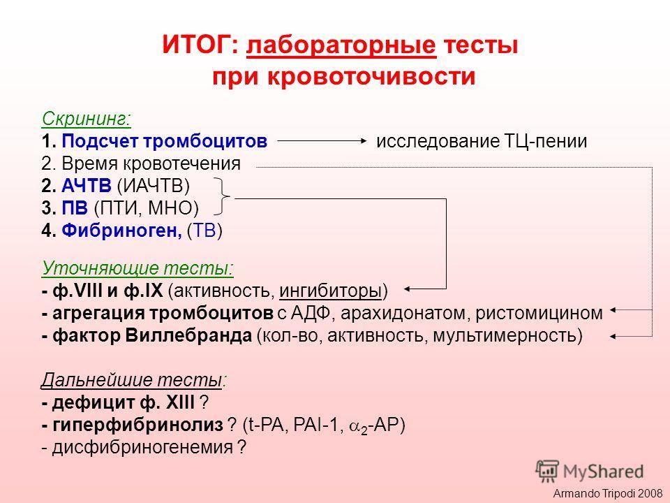 ИТОГ: лабораторные тесты при кровоточивости Скрининг: 1. Подсчет тромбоцитовисследование ТЦ-пении 2. Время кровотечения 2. АЧТВ (ИАЧТВ) 3. ПВ (ПТИ, МНО) 4. Фибриноген, (ТВ) Уточняющие тесты: - ф.VIII и ф.IX (активность, ингибиторы) - агрегация тромбо