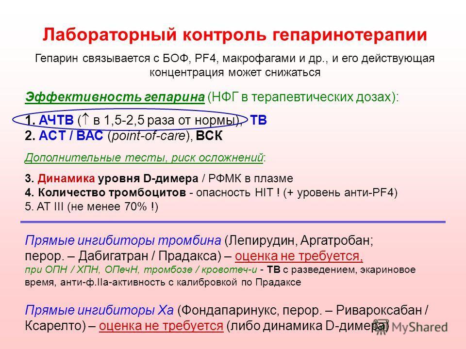 Лабораторный контроль гепаринотерапии Эффективность гепарина (НФГ в терапевтических дозах): 1. АЧТВ ( в 1,5-2,5 раза от нормы), ТВ 2. ACT / ВАС (point-of-care), ВСК Дополнительные тесты, риск осложнений: 3. Динамика уровня D-димера / РФМК в плазме 4.